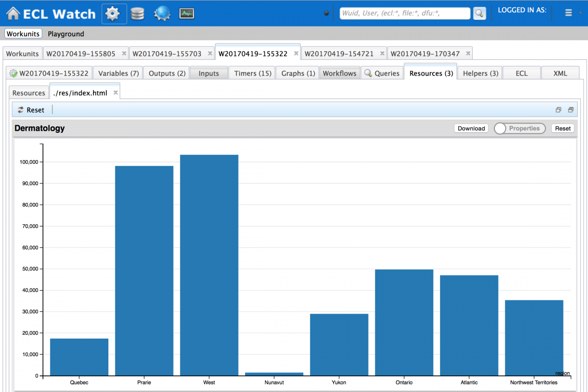 Visualizing ECL and Sharing Your Results - DZone Big Data