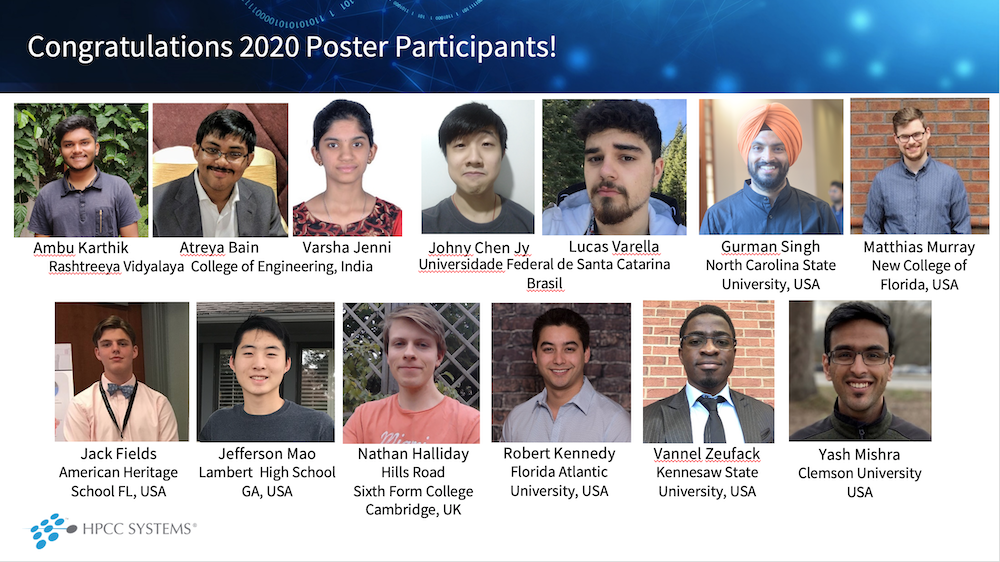 Image showing the faces of all the 2020 Poster Presenters