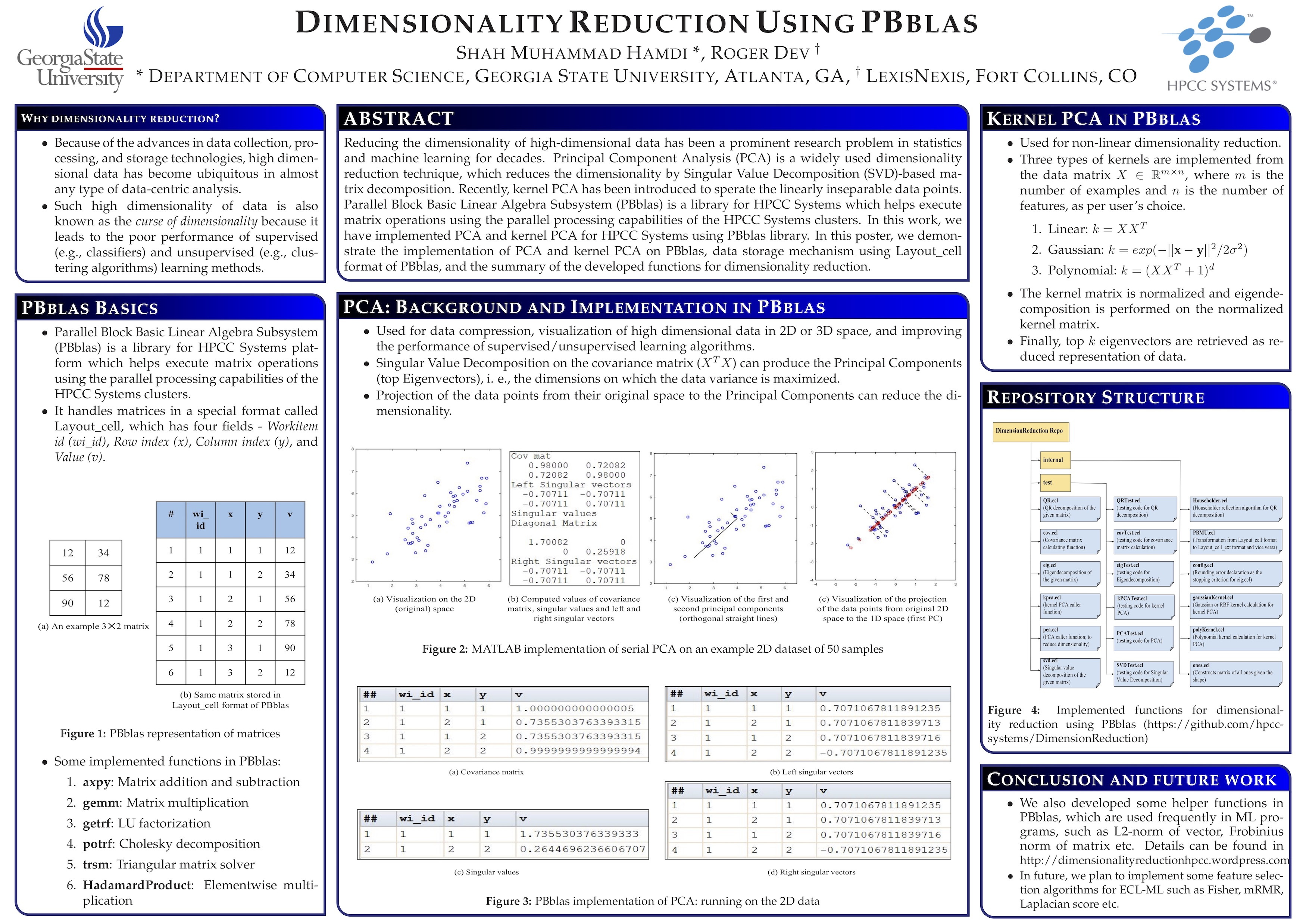 Shah Muhammad Hamdi - Dimensionality reductions using PBblas