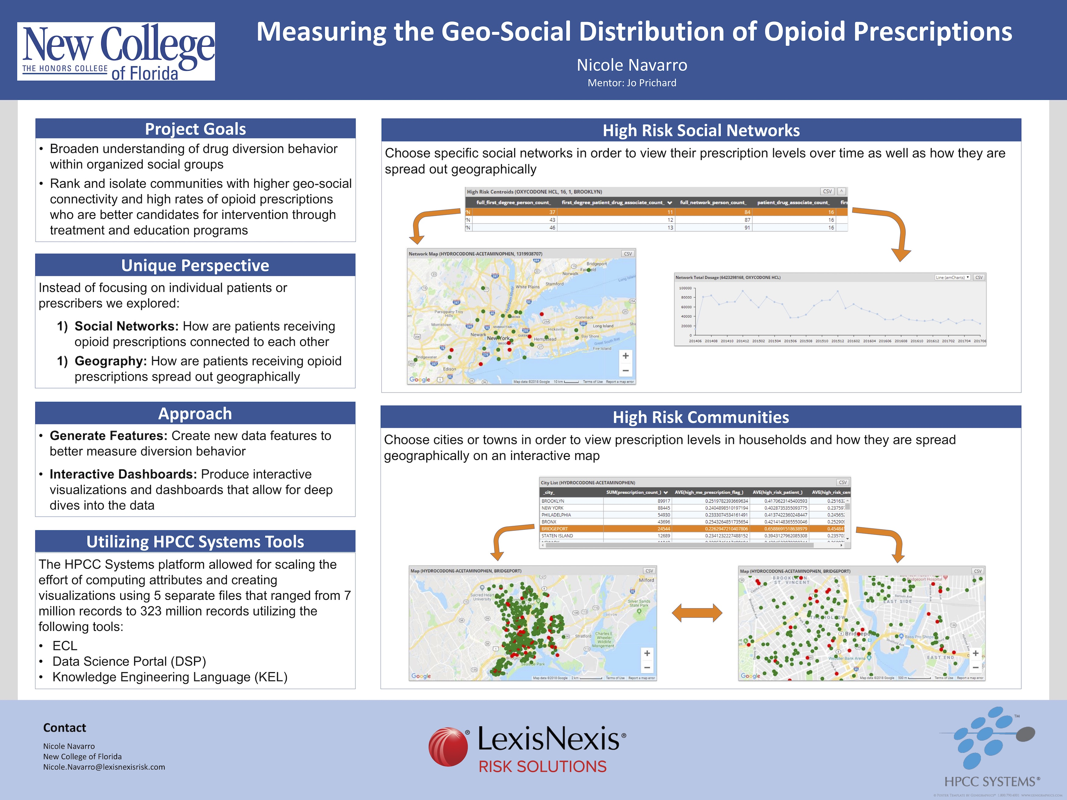 Nicole Navarro - Measuring the geo-social distribution of opioid prescriptions