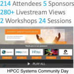 HPCC Systems Community Day Recap 2018